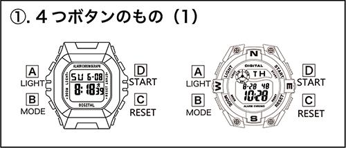 デジタル時計の設定イメージ